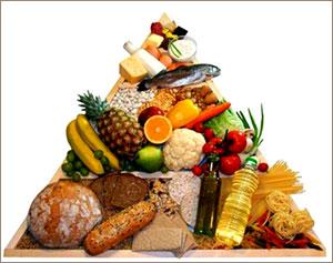 Правильное питание для похудения контакте
