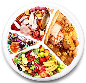 сбалансированная программа снижения веса